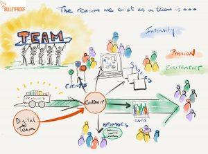 virtual Leadership development coaching