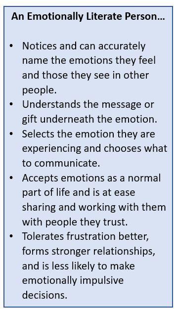 An Emotional Literate Person Checklist